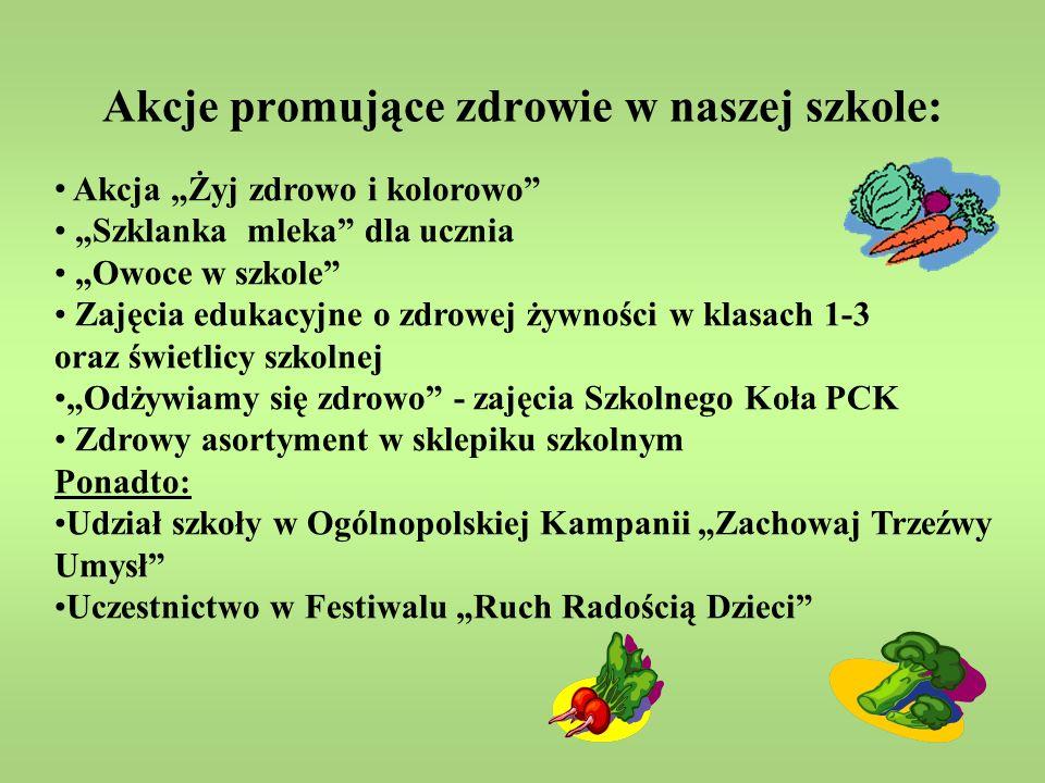 Akcja Żyj zdrowo i kolorowo W roku szkolnym 2009/2010 nauczycielki Irena Furtak i Grażyna Młodzikowska – Suryś rozpoczęły realizację dwuletniego programu własnego Żyj zdrowo i kolorowo.