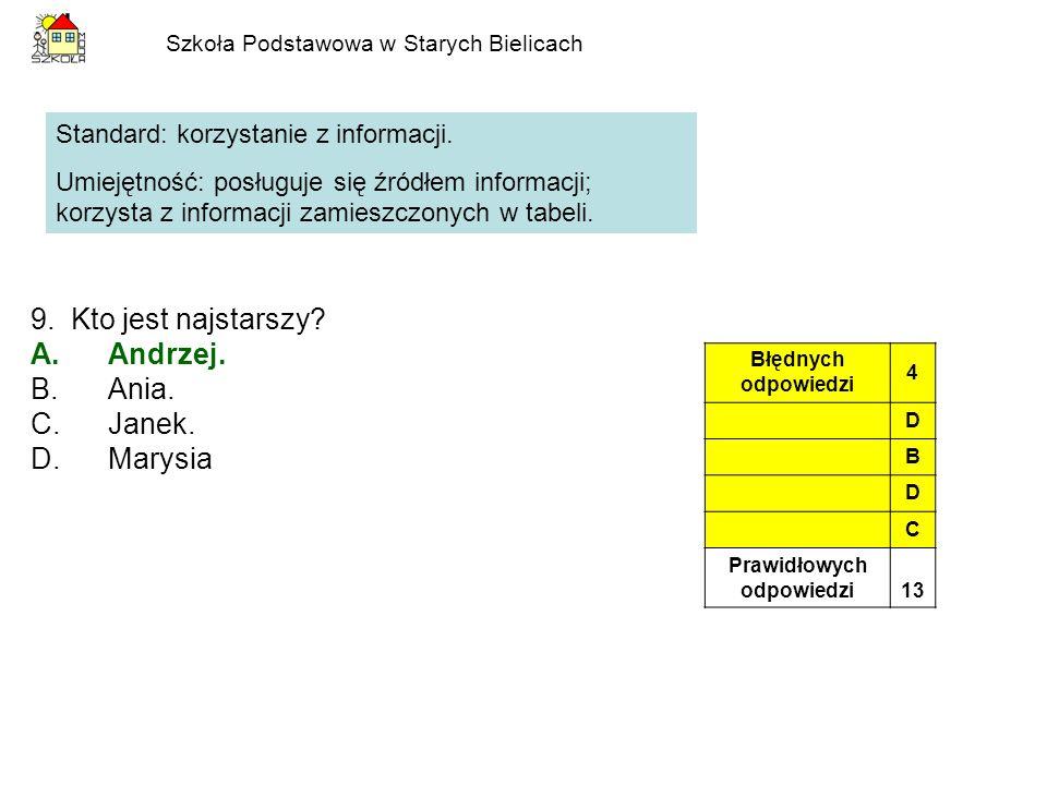 Szkoła Podstawowa w Starych Bielicach 9. Kto jest najstarszy? A. Andrzej. B. Ania. C. Janek. D. Marysia Standard: korzystanie z informacji. Umiejętnoś