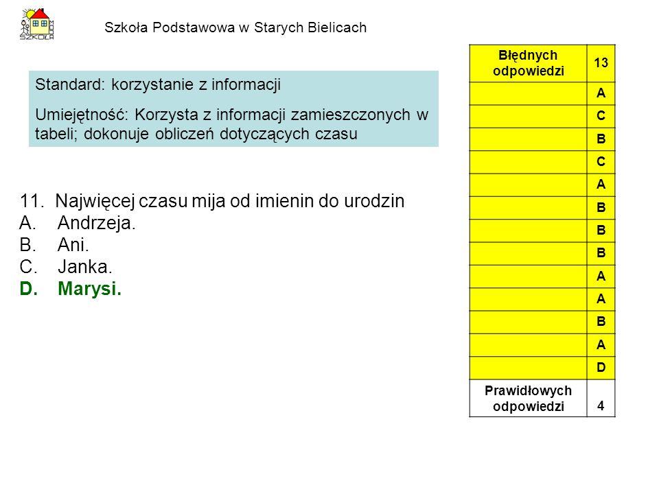 Szkoła Podstawowa w Starych Bielicach 11. Najwięcej czasu mija od imienin do urodzin A.Andrzeja. B.Ani. C.Janka. D.Marysi. Standard: korzystanie z inf