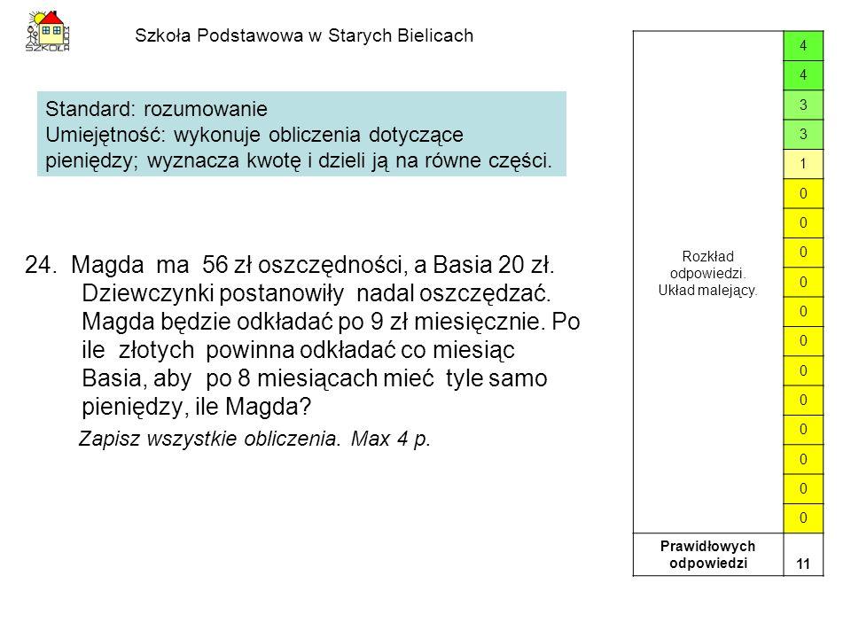 Szkoła Podstawowa w Starych Bielicach 24. Magda ma 56 zł oszczędności, a Basia 20 zł. Dziewczynki postanowiły nadal oszczędzać. Magda będzie odkładać