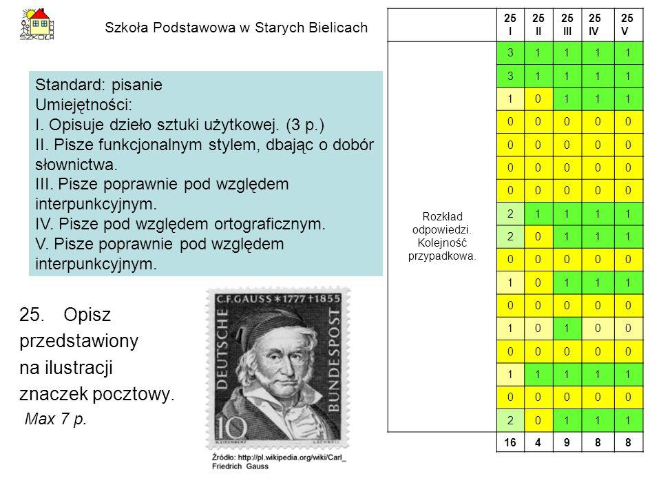 Szkoła Podstawowa w Starych Bielicach 25.Opisz przedstawiony na ilustracji znaczek pocztowy. Max 7 p. Standard: pisanie Umiejętności: I. Opisuje dzieł