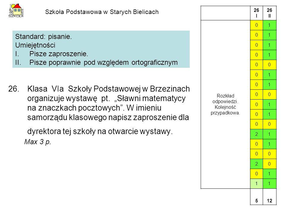 Szkoła Podstawowa w Starych Bielicach 26.Klasa VIa Szkoły Podstawowej w Brzezinach organizuje wystawę pt. Sławni matematycy na znaczkach pocztowych. W