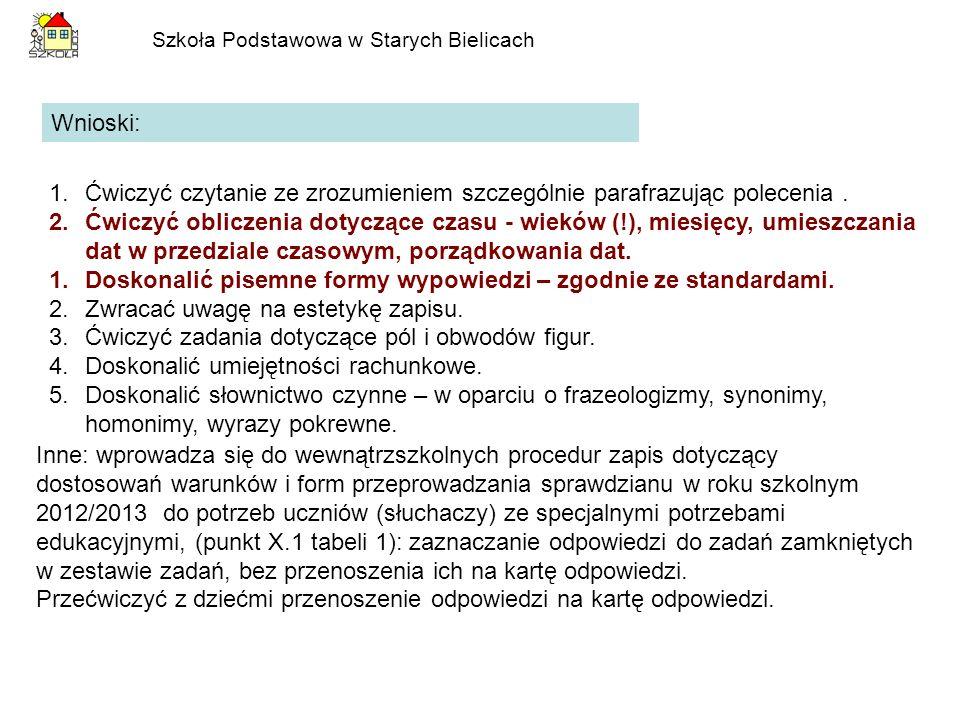 Szkoła Podstawowa w Starych Bielicach Wnioski: 1.Ćwiczyć czytanie ze zrozumieniem szczególnie parafrazując polecenia. 2.Ćwiczyć obliczenia dotyczące c