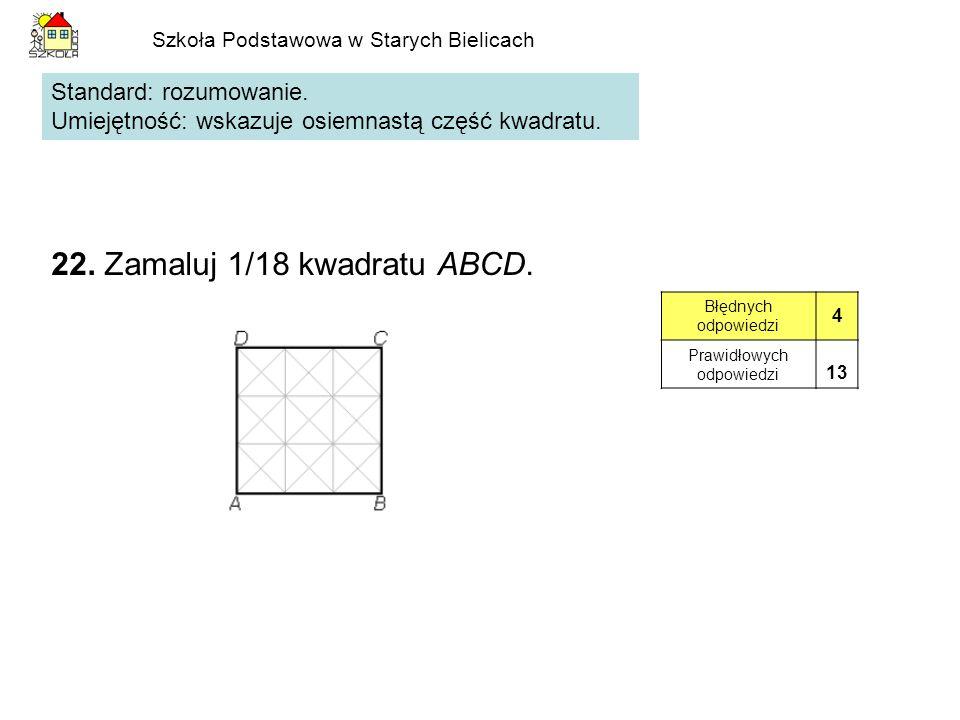 Szkoła Podstawowa w Starych Bielicach 22. Zamaluj 1/18 kwadratu ABCD. Standard: rozumowanie. Umiejętność: wskazuje osiemnastą część kwadratu. Błędnych