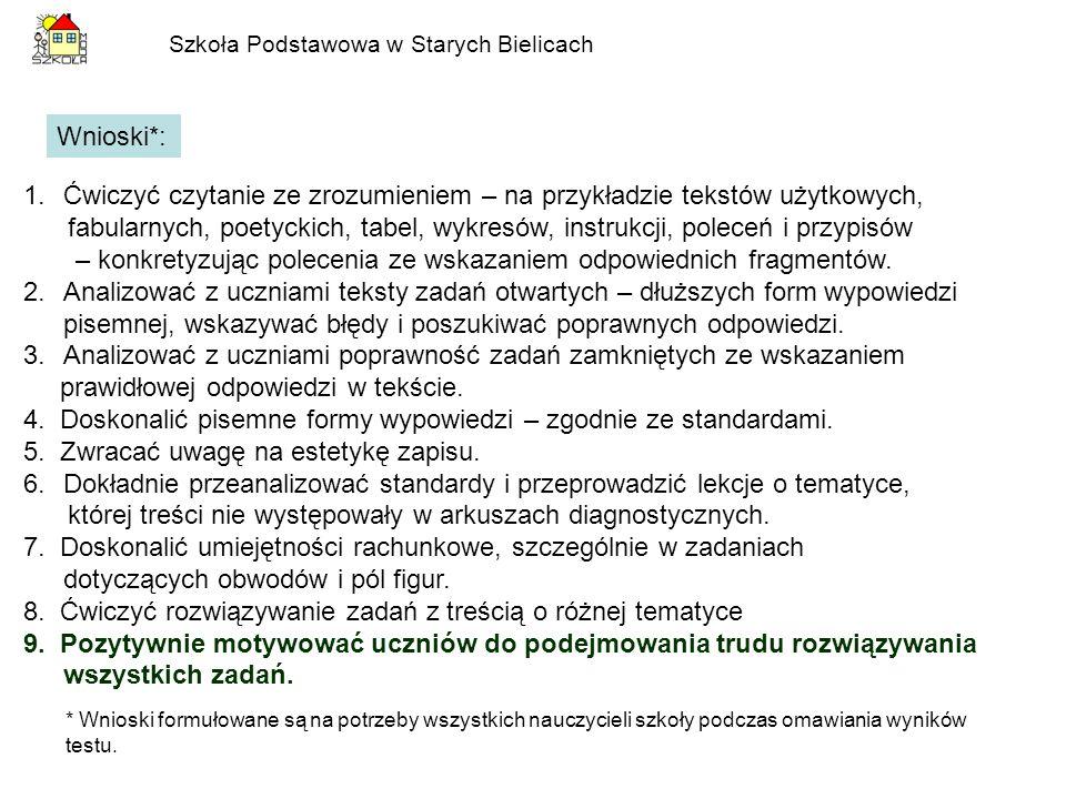Szkoła Podstawowa w Starych Bielicach Wnioski*: 1.Ćwiczyć czytanie ze zrozumieniem – na przykładzie tekstów użytkowych, fabularnych, poetyckich, tabel