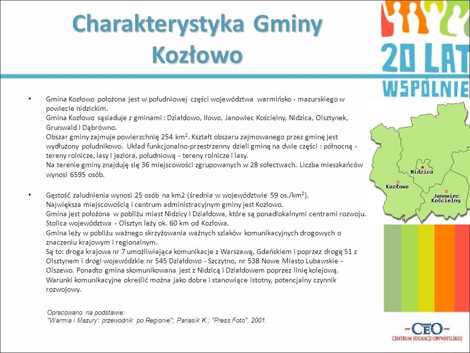 Gmina Kozłowo położona jest w południowej części województwa warmińsko - mazurskiego w powiecie nidzickim. Gmina Kozłowo sąsiaduje z gminami : Działdo