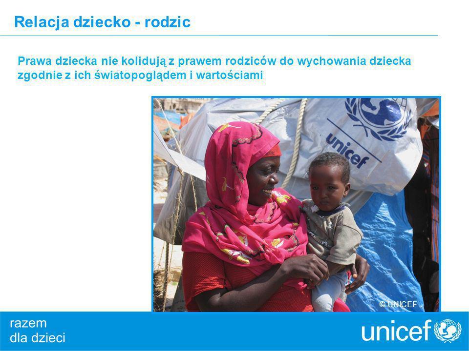 Relacja dziecko - rodzic Prawa dziecka nie kolidują z prawem rodziców do wychowania dziecka zgodnie z ich światopoglądem i wartościami © UNICEF