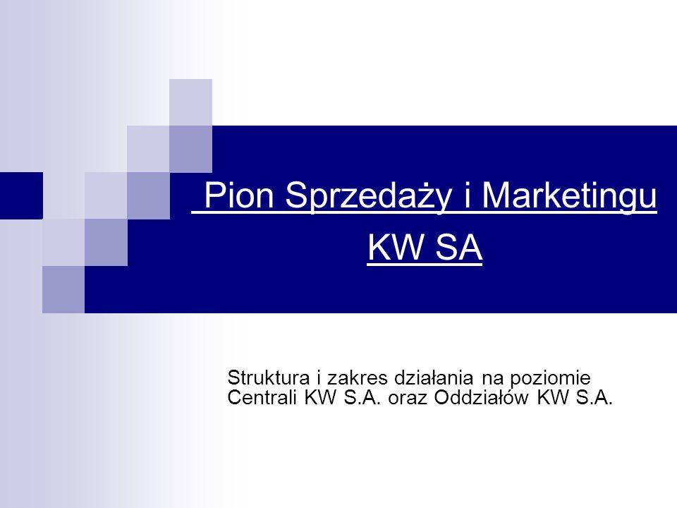 Pion Sprzedaży i Marketingu KW SA Struktura i zakres działania na poziomie Centrali KW S.A. oraz Oddziałów KW S.A.