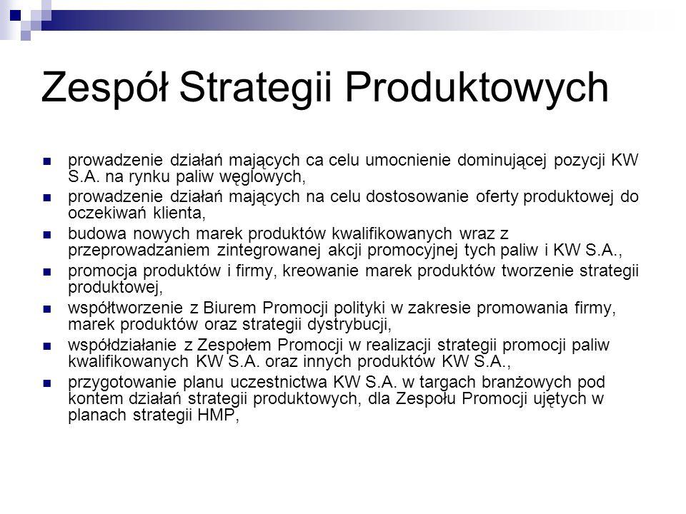 Zespół Strategii Produktowych prowadzenie działań mających ca celu umocnienie dominującej pozycji KW S.A. na rynku paliw węglowych, prowadzenie działa