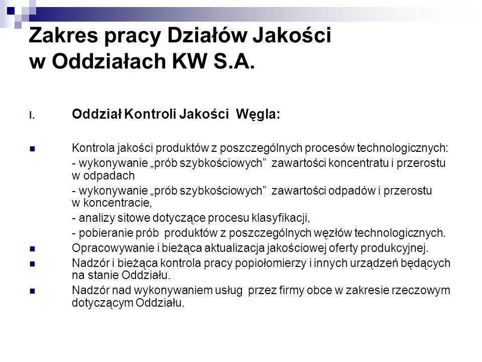 Zakres pracy Działów Jakości w Oddziałach KW S.A. I. Oddział Kontroli Jakości Węgla: Kontrola jakości produktów z poszczególnych procesów technologicz