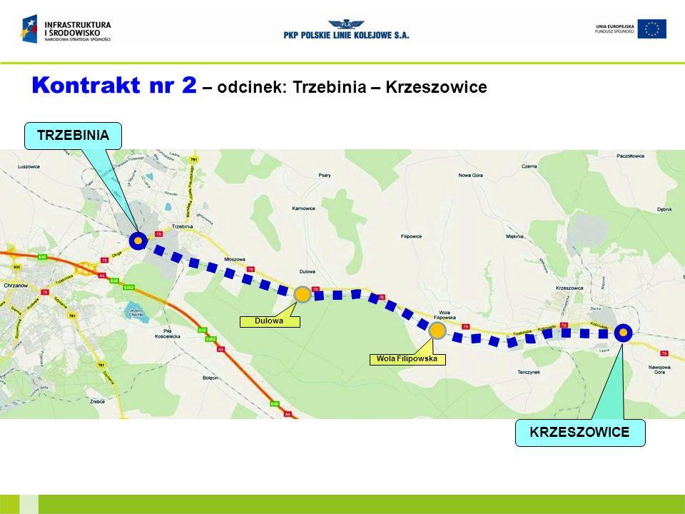 Kontrakt nr 2 – odcinek: Trzebinia – Krzeszowice KRZESZOWICE TRZEBINIA Dulowa Wola Filipowska