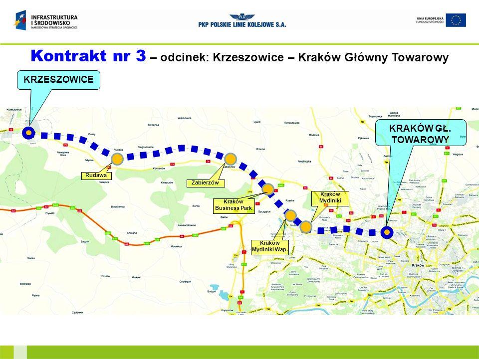 Kontrakt nr 3 – odcinek: Krzeszowice – Kraków Główny Towarowy KRAKÓW GŁ. TOWAROWY KRZESZOWICE Rudawa Zabierzów Kraków Business Park Kraków Mydlniki Wa