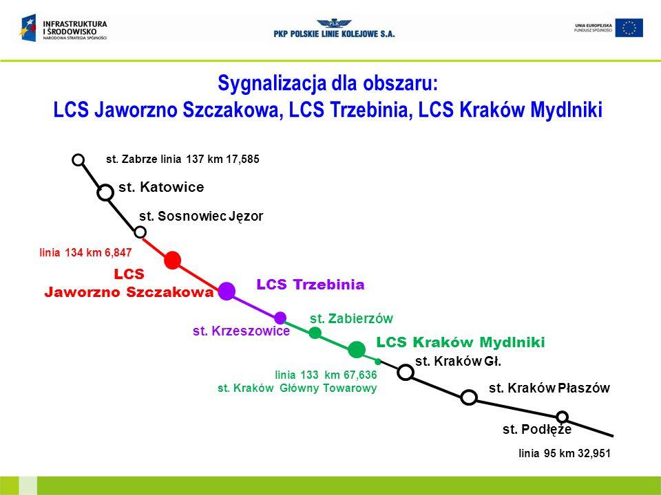 Sygnalizacja dla obszaru: LCS Jaworzno Szczakowa, LCS Trzebinia, LCS Kraków Mydlniki linia 134 km 6,847 LCS Jaworzno Szczakowa st. Zabrze linia 137 km
