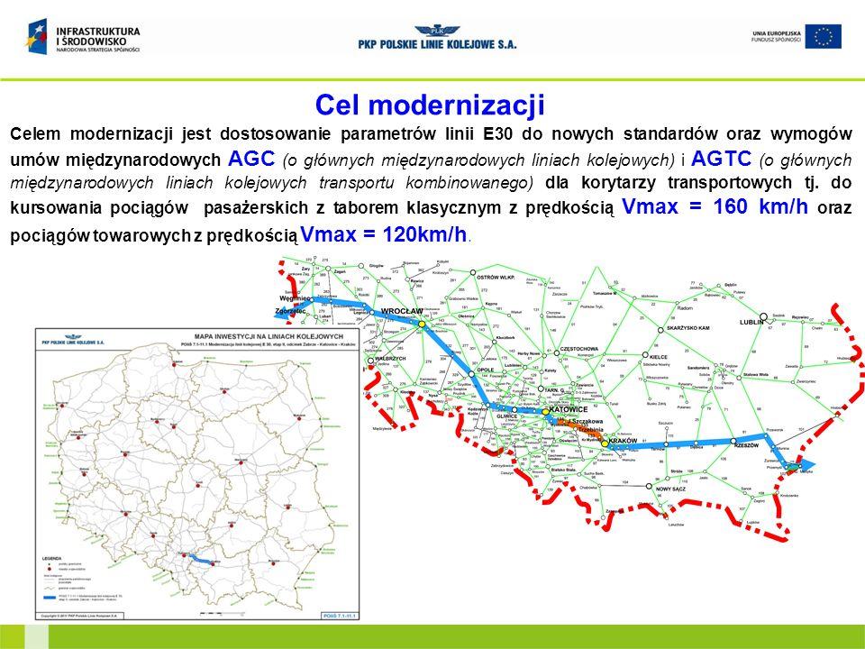 Cel modernizacji Celem modernizacji jest dostosowanie parametrów linii E30 do nowych standardów oraz wymogów umów międzynarodowych AGC (o głównych mię