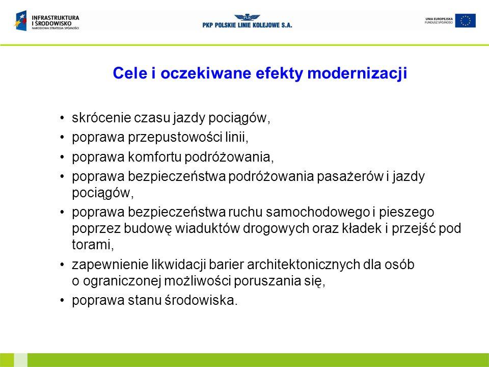 Kontrakt Nr 4 Sygnalizacja dla obszaru: LCS Jaworzno Szczakowa, LCS Trzebinia, LCS Kraków Mydlniki (km 0.000 ÷ 6,847 linii Nr 134) oraz (km 15.810 ÷ 67,636 linii Nr 133) Konsorcjum: THALES Polska Sp.