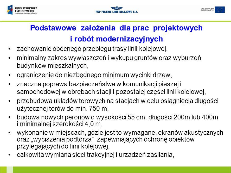 Sygnalizacja dla obszaru: LCS Jaworzno Szczakowa, LCS Trzebinia, LCS Kraków Mydlniki linia 134 km 6,847 LCS Jaworzno Szczakowa st.