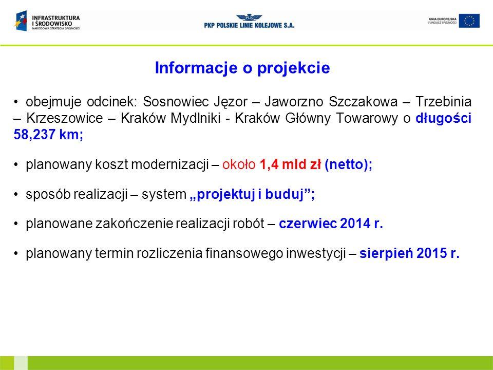 Informacje o projekcie obejmuje odcinek: Sosnowiec Jęzor – Jaworzno Szczakowa – Trzebinia – Krzeszowice – Kraków Mydlniki - Kraków Główny Towarowy o d