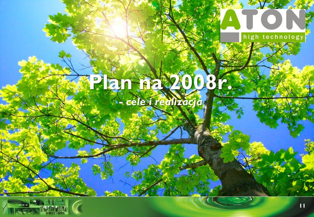 11 Rozdział I Plan na 2008r. - cele i realizacja