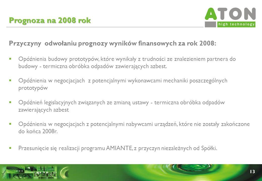 13 Prognoza na 2008 rok Przyczyny odwołaniu prognozy wyników finansowych za rok 2008: Opóźnienia budowy prototypów, które wynikały z trudności ze znal