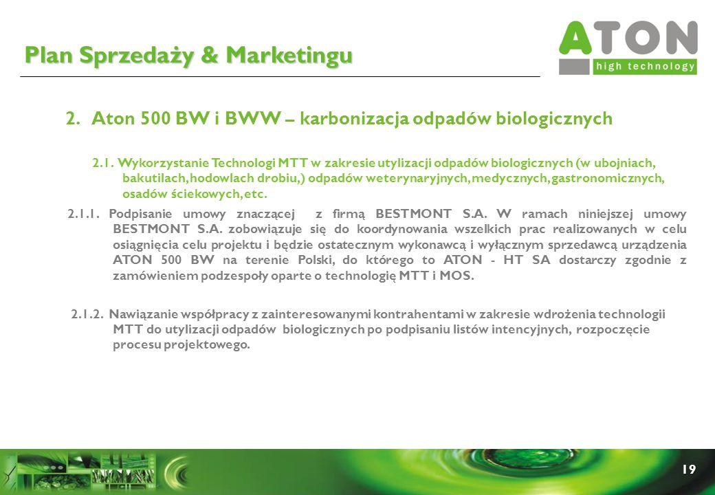 19 2. Aton 500 BW i BWW – karbonizacja odpadów biologicznych 2.1. Wykorzystanie Technologi MTT w zakresie utylizacji odpadów biologicznych (w ubojniac