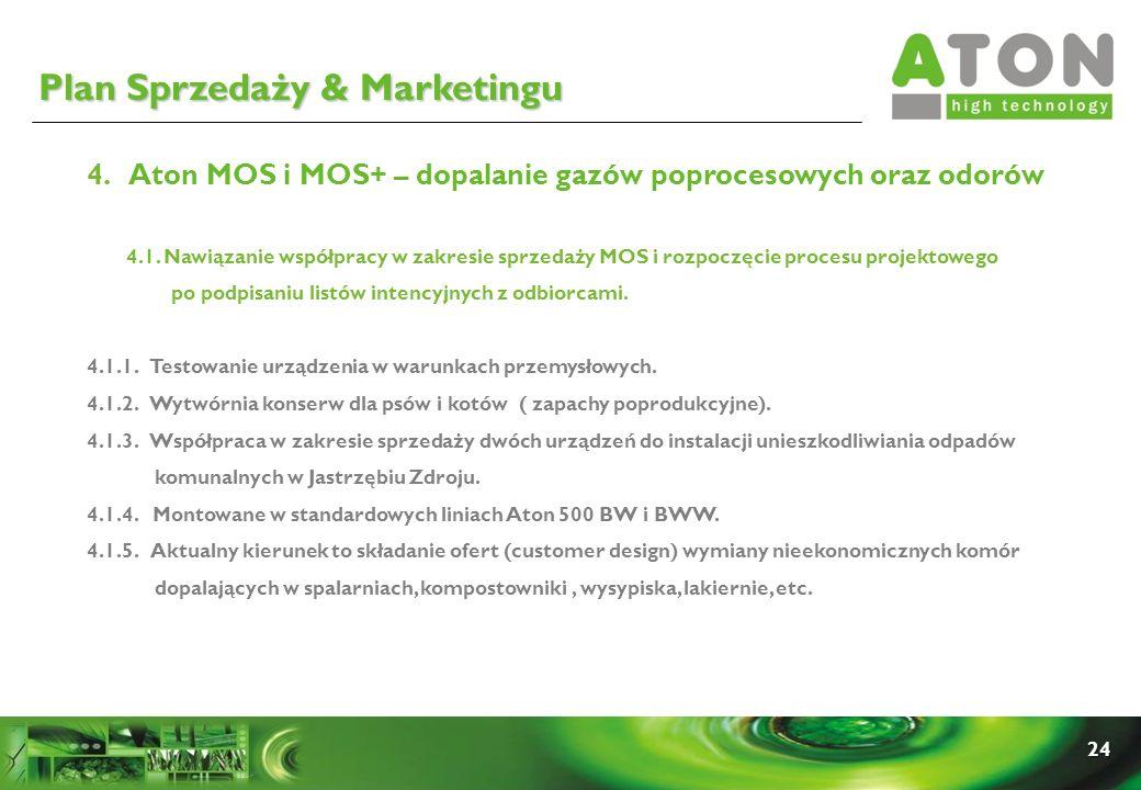 24 4. Aton MOS i MOS+ – dopalanie gazów poprocesowych oraz odorów 4.1. Nawiązanie współpracy w zakresie sprzedaży MOS i rozpoczęcie procesu projektowe