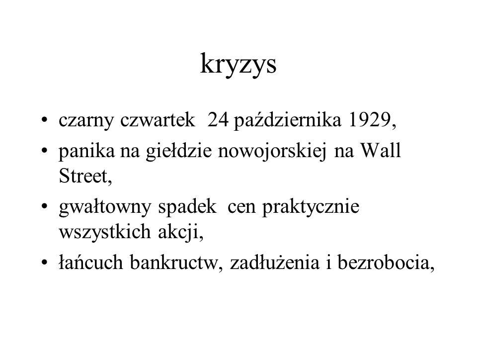 kryzys czarny czwartek 24 października 1929, panika na giełdzie nowojorskiej na Wall Street, gwałtowny spadek cen praktycznie wszystkich akcji, łańcuc