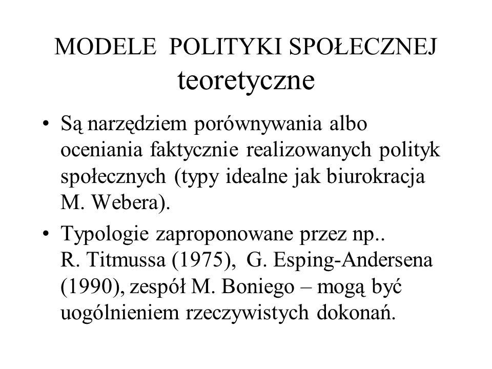 MODELE POLITYKI SPOŁECZNEJ teoretyczne Są narzędziem porównywania albo oceniania faktycznie realizowanych polityk społecznych (typy idealne jak biurok