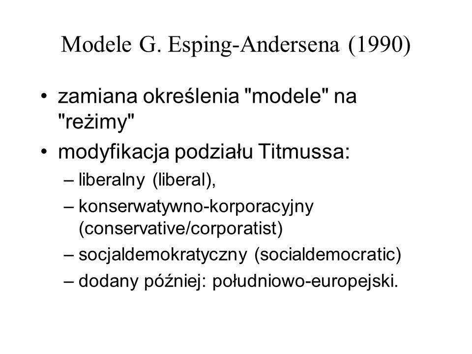 Modele G. Esping-Andersena (1990) zamiana określenia