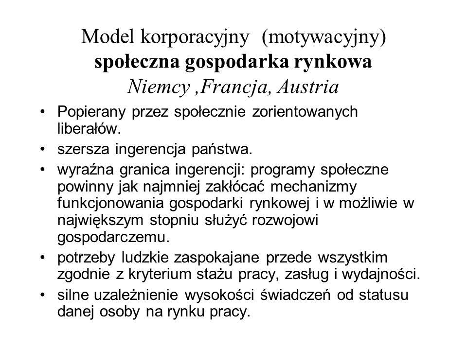 Model korporacyjny (motywacyjny) społeczna gospodarka rynkowa Niemcy,Francja, Austria Popierany przez społecznie zorientowanych liberałów. szersza ing