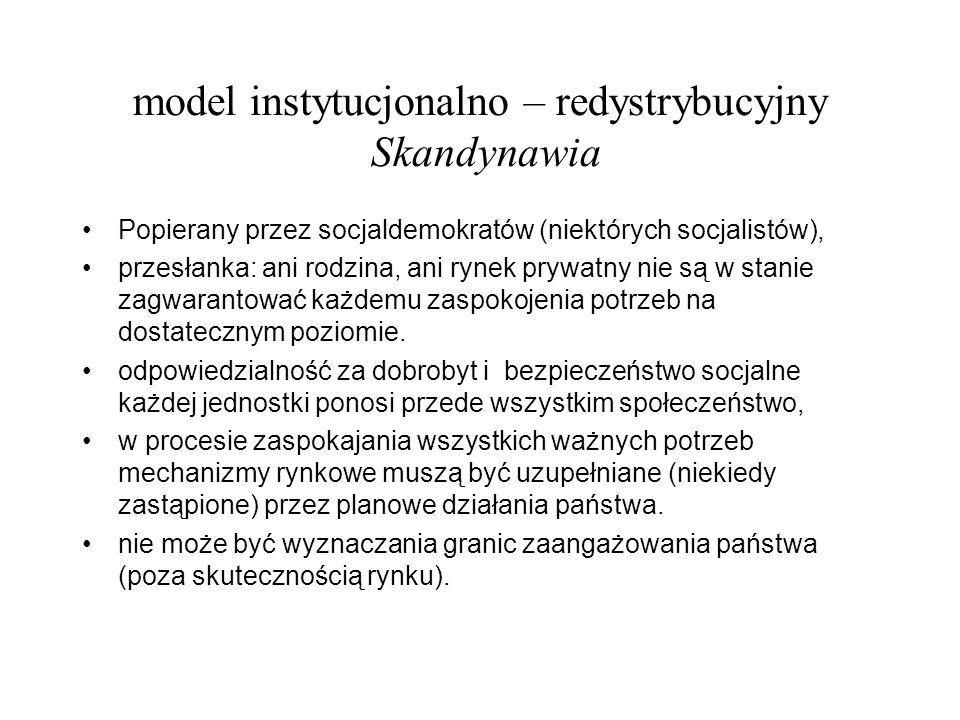 model instytucjonalno – redystrybucyjny Skandynawia Popierany przez socjaldemokratów (niektórych socjalistów), przesłanka: ani rodzina, ani rynek pryw