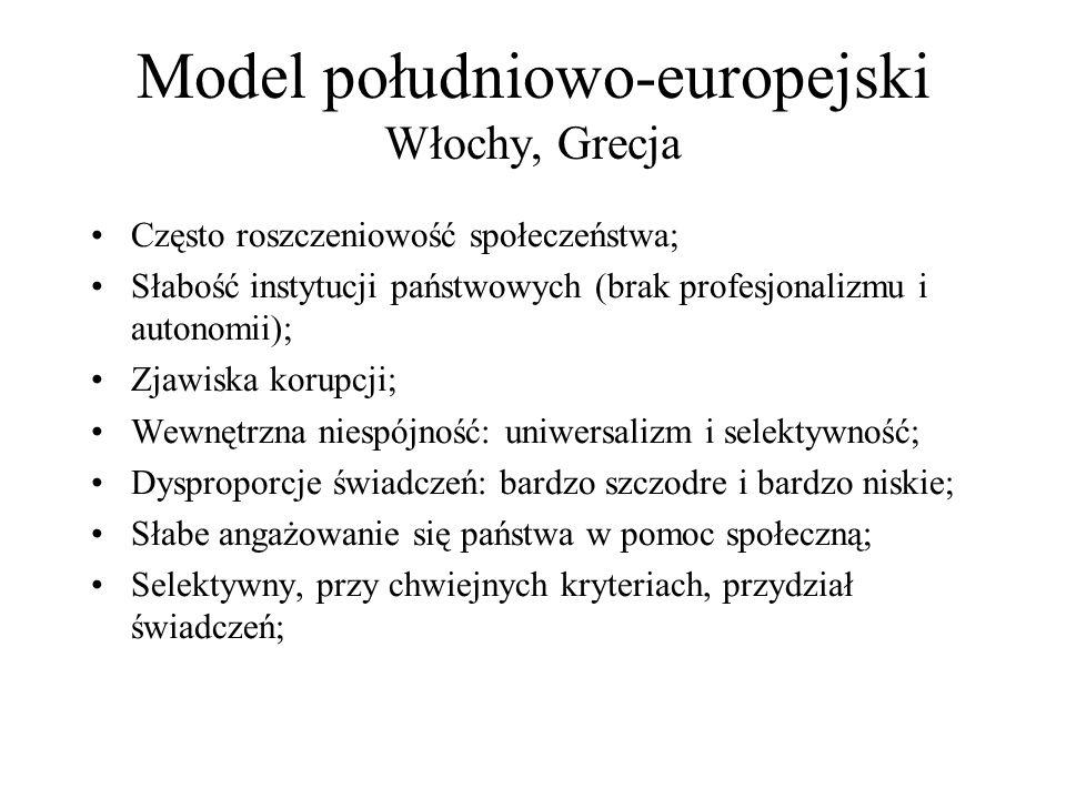 Model południowo-europejski Włochy, Grecja Często roszczeniowość społeczeństwa; Słabość instytucji państwowych (brak profesjonalizmu i autonomii); Zja