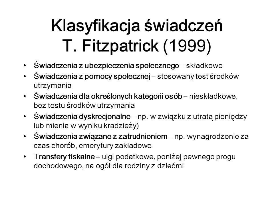 Klasyfikacja świadczeń T. Fitzpatrick (1999) Świadczenia z ubezpieczenia społecznego – składkowe Świadczenia z pomocy społecznej – stosowany test środ
