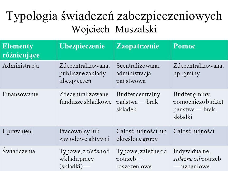 Typologia świadczeń zabezpieczeniowych Wojciech Muszalski Elementy różnicujące UbezpieczenieZaopatrzeniePomoc AdministracjaZdecentralizowana: publiczn