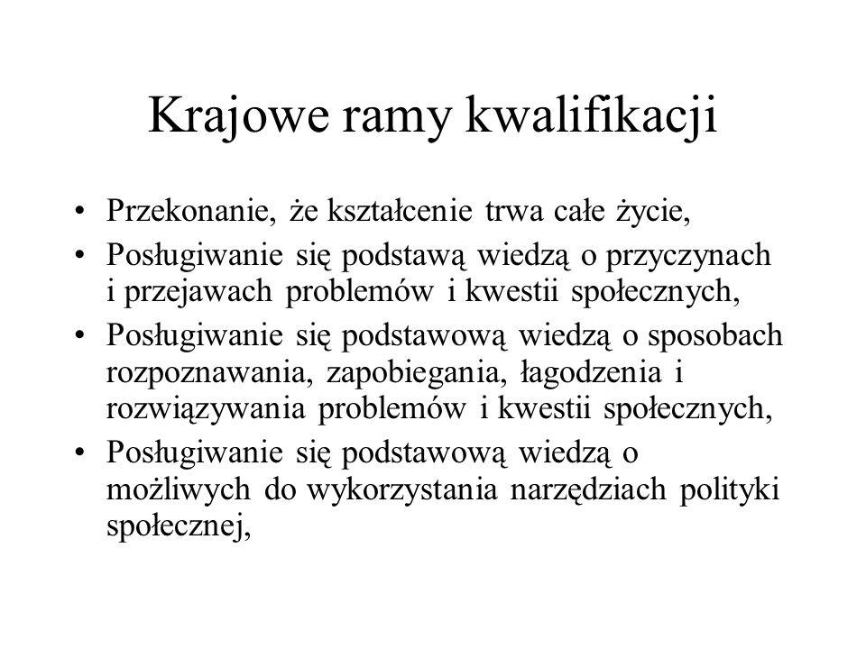 IDENTYFIKACJA OBSZARÓW RYZYKA WYKLUCZENIA SPOŁECZNEGO 6.1.