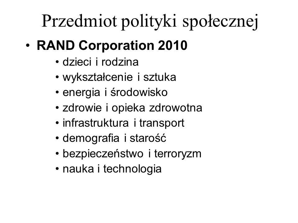 Przedmiot polityki społecznej RAND Corporation 2010 dzieci i rodzina wykształcenie i sztuka energia i środowisko zdrowie i opieka zdrowotna infrastruk
