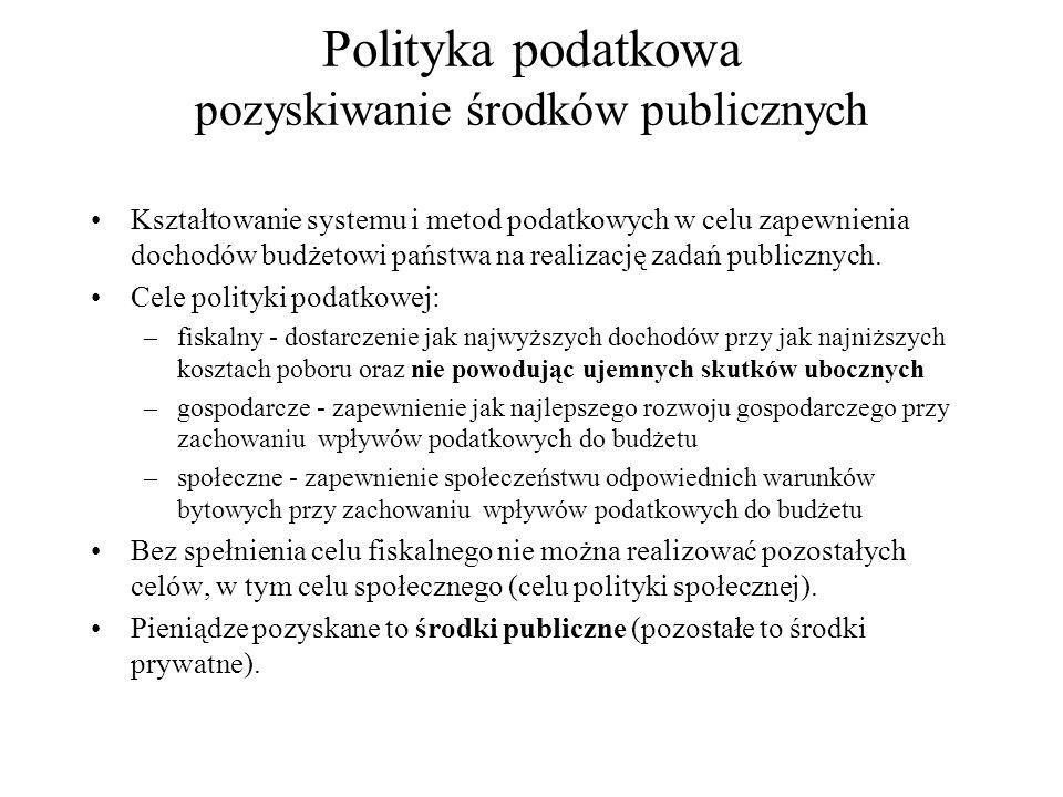 Polityka podatkowa pozyskiwanie środków publicznych Kształtowanie systemu i metod podatkowych w celu zapewnienia dochodów budżetowi państwa na realiza