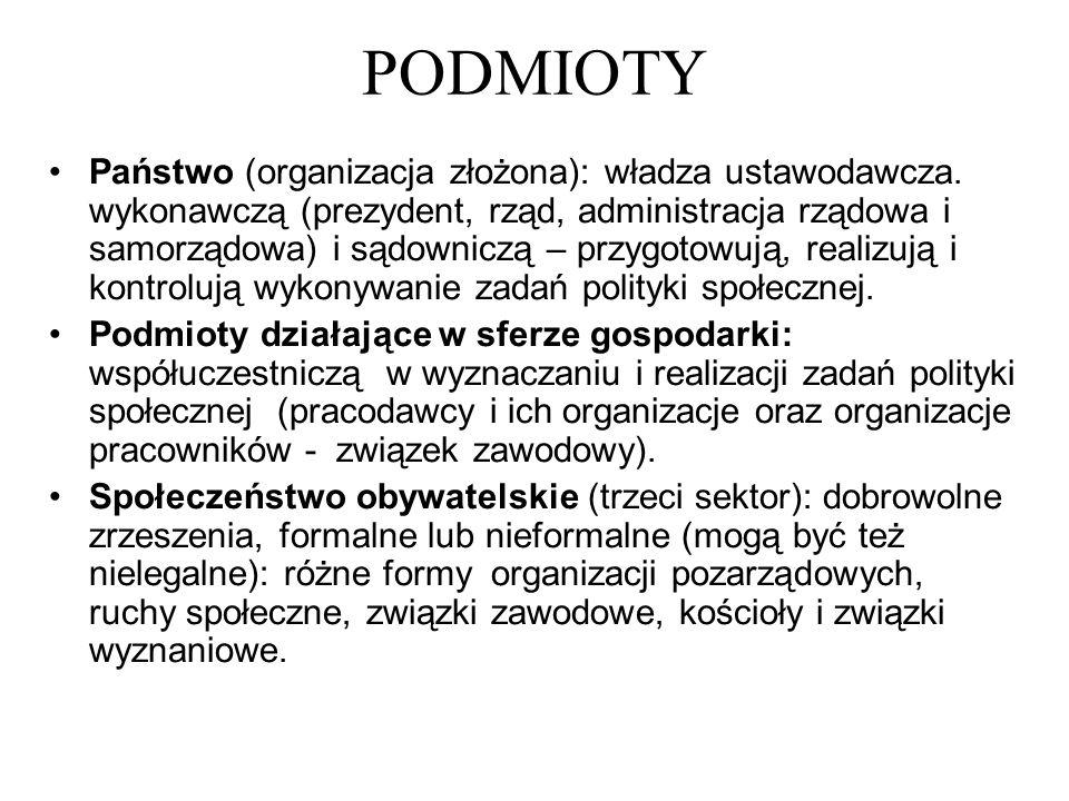 PODMIOTY Państwo (organizacja złożona): władza ustawodawcza. wykonawczą (prezydent, rząd, administracja rządowa i samorządowa) i sądowniczą – przygoto