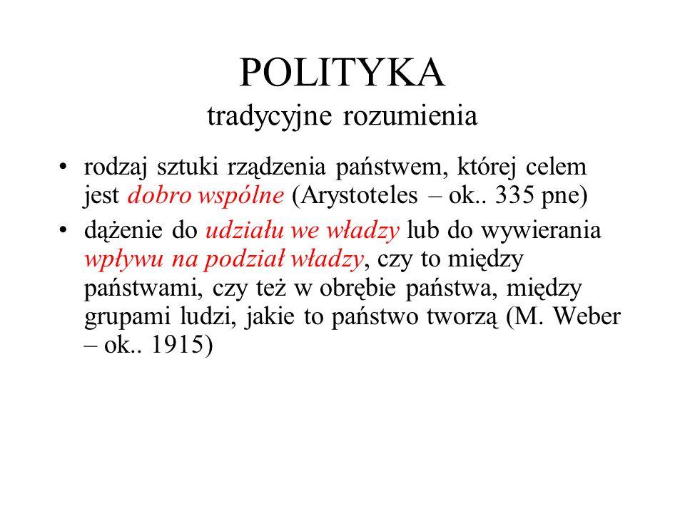 POLITYKA tradycyjne rozumienia rodzaj sztuki rządzenia państwem, której celem jest dobro wspólne (Arystoteles – ok.. 335 pne) dążenie do udziału we wł
