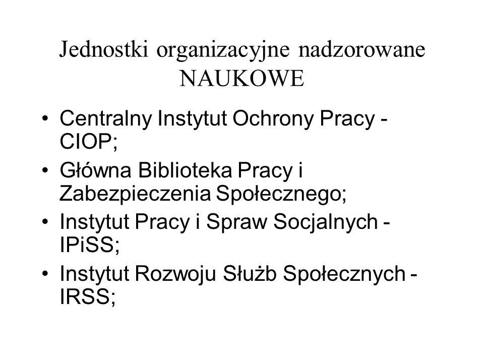 Jednostki organizacyjne nadzorowane NAUKOWE Centralny Instytut Ochrony Pracy - CIOP; Główna Biblioteka Pracy i Zabezpieczenia Społecznego; Instytut Pr