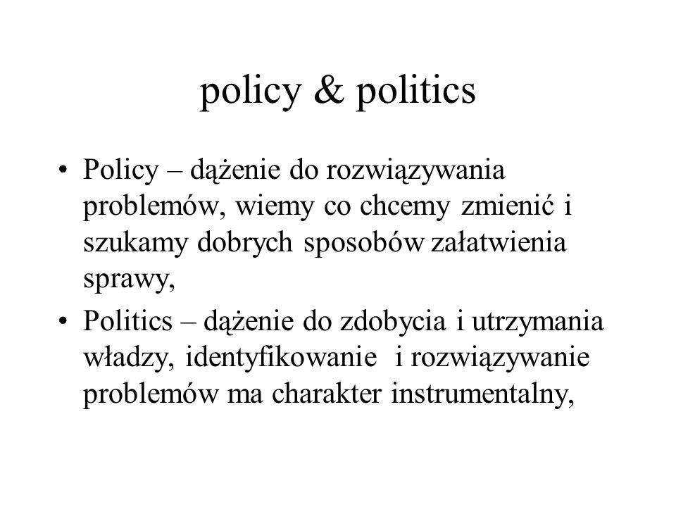 policy & politics Policy – dążenie do rozwiązywania problemów, wiemy co chcemy zmienić i szukamy dobrych sposobów załatwienia sprawy, Politics – dążen