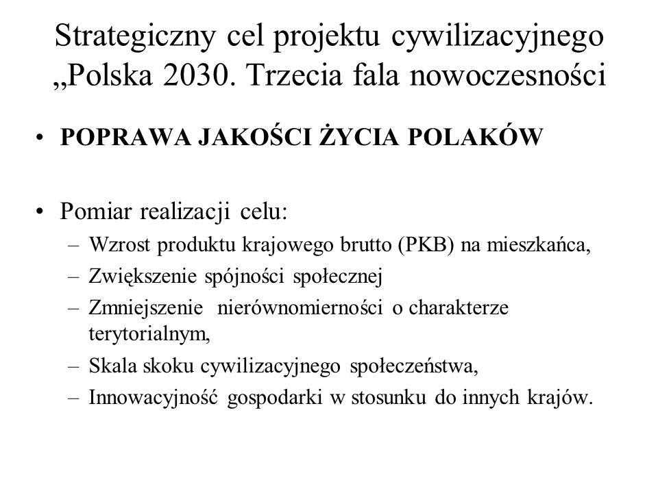 Strategiczny cel projektu cywilizacyjnego Polska 2030. Trzecia fala nowoczesności POPRAWA JAKOŚCI ŻYCIA POLAKÓW Pomiar realizacji celu: –Wzrost produk