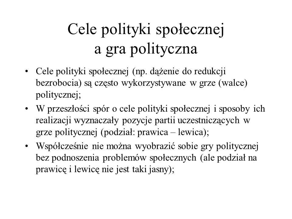 Cele polityki społecznej a gra polityczna Cele polityki społecznej (np. dążenie do redukcji bezrobocia) są często wykorzystywane w grze (walce) polity
