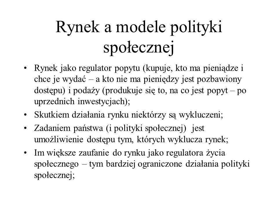 Rynek a modele polityki społecznej Rynek jako regulator popytu (kupuje, kto ma pieniądze i chce je wydać – a kto nie ma pieniędzy jest pozbawiony dost