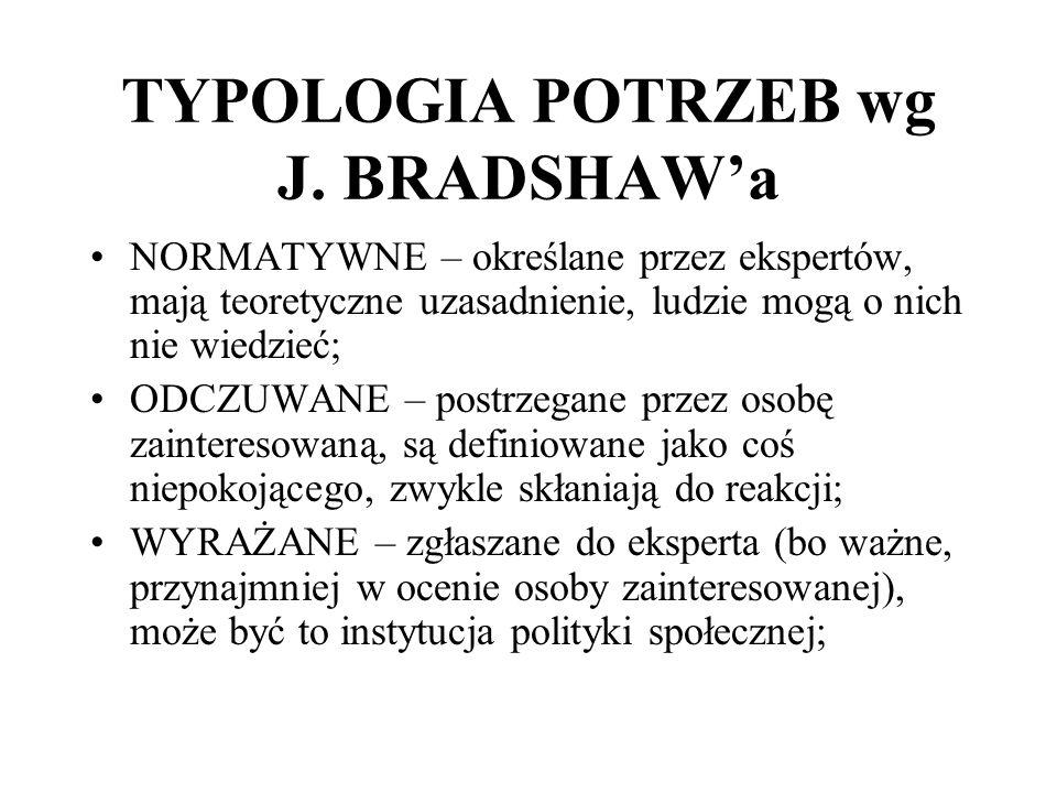 TYPOLOGIA POTRZEB wg J. BRADSHAWa NORMATYWNE – określane przez ekspertów, mają teoretyczne uzasadnienie, ludzie mogą o nich nie wiedzieć; ODCZUWANE –