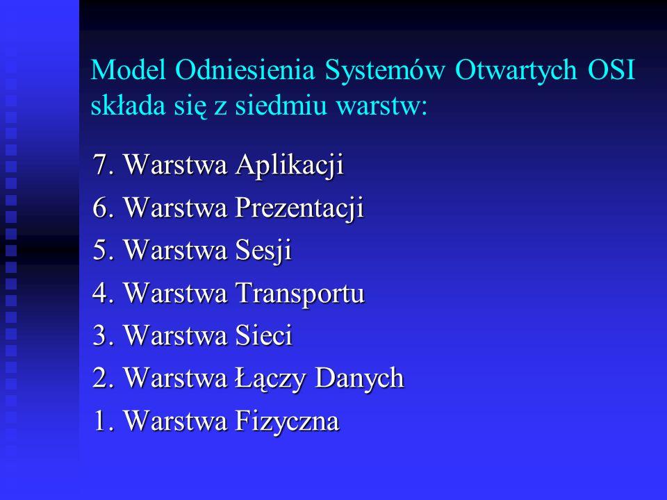 Model Odniesienia Systemów Otwartych OSI składa się z siedmiu warstw: 7. Warstwa Aplikacji 6. Warstwa Prezentacji 5. Warstwa Sesji 4. Warstwa Transpor