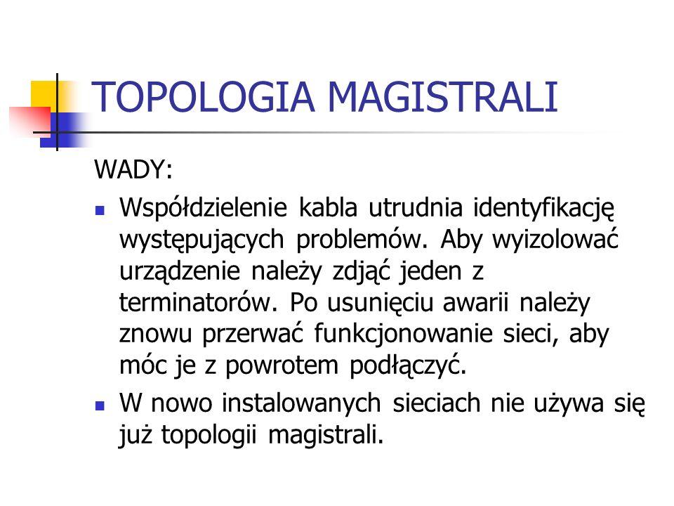 TOPOLOGIA MAGISTRALI WADY: Współdzielenie kabla utrudnia identyfikację występujących problemów. Aby wyizolować urządzenie należy zdjąć jeden z termina