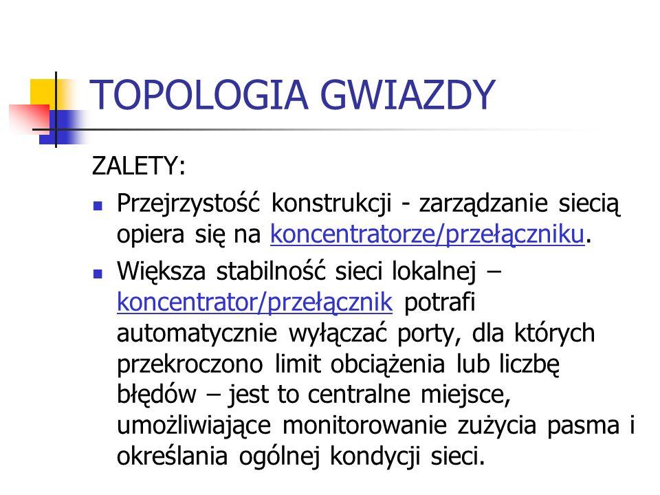 TOPOLOGIA GWIAZDY ZALETY: Przejrzystość konstrukcji - zarządzanie siecią opiera się na koncentratorze/przełączniku. Większa stabilność sieci lokalnej