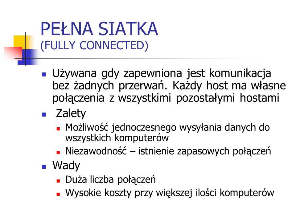PEŁNA SIATKA (FULLY CONNECTED) Używana gdy zapewniona jest komunikacja bez żadnych przerwań. Każdy host ma własne połączenia z wszystkimi pozostałymi