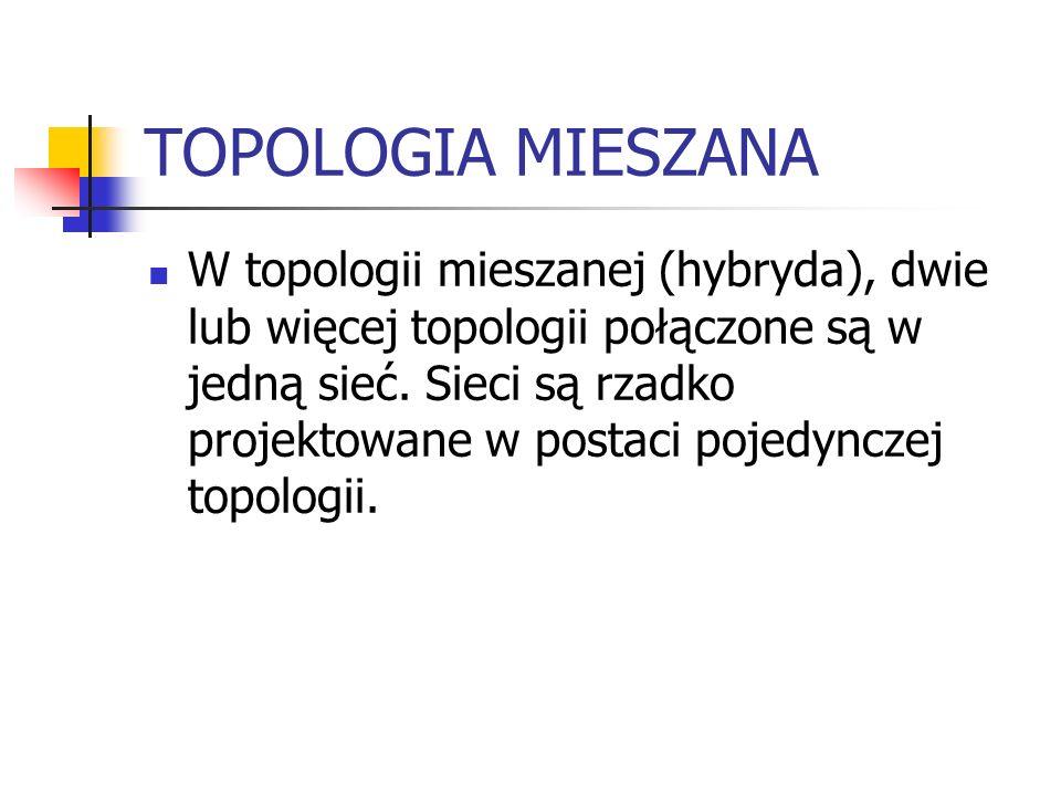 TOPOLOGIA MIESZANA W topologii mieszanej (hybryda), dwie lub więcej topologii połączone są w jedną sieć. Sieci są rzadko projektowane w postaci pojedy