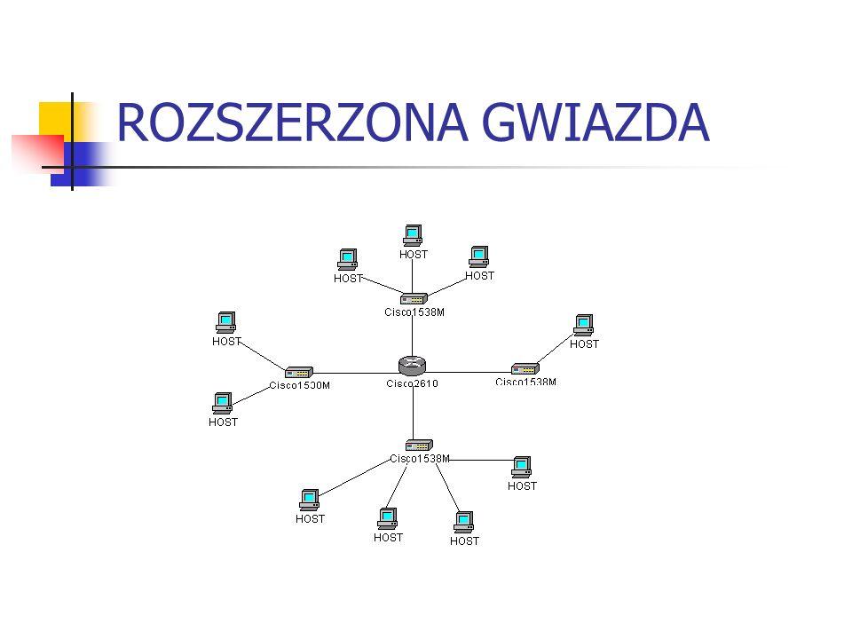 ROZSZERZONA GWIAZDA
